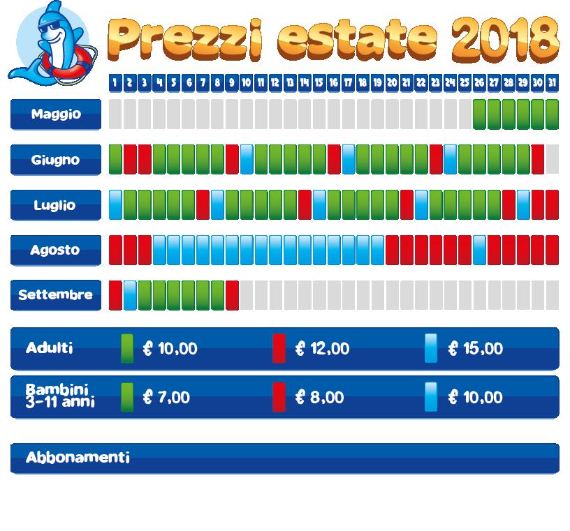 Prezzi e Offerte - Acquapark - Isola Verde
